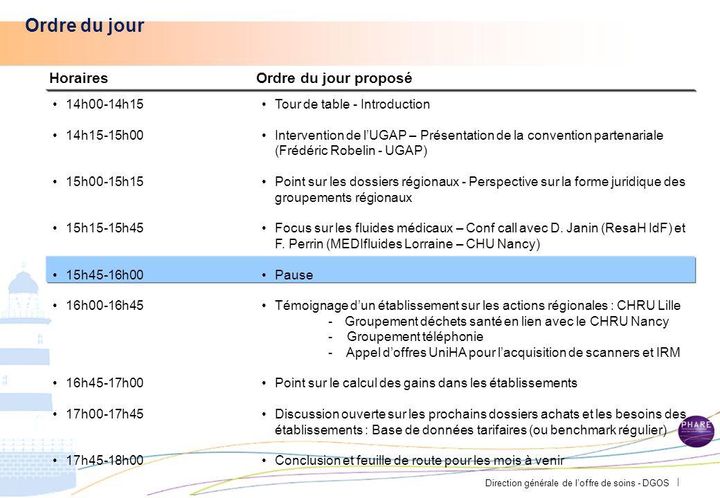 Direction générale de loffre de soins - DGOS | La création dun réseau dexpert pour les coordonnateurs CALENDRIER 2013 16 Janvier 2013 (10h-12h) : Thématique : « Évaluation des fournisseurs » 13 Février 2013 (10h-12h) : session déchanges 13 Mars 2013 (10h-12h) : session déchanges 16 Avril 2013 (10h-12h) : Thématique : « Ultime secours de proximité » 15 Mai 2013 (10h-12h) : session déchanges 12 Juin 2013 (10h-12h) : session déchanges 10 Septembre 2013 (10h-12h) : Thématique : « Production doxygène sur site » 15 octobre 2013 ( 10h-12h) : session déchanges 13 novembre 2013 ( 10h-12h) : session déchanges 10 décembre 2013 (10h-12h) : Thématique : « Actualité de lévolution du marché »