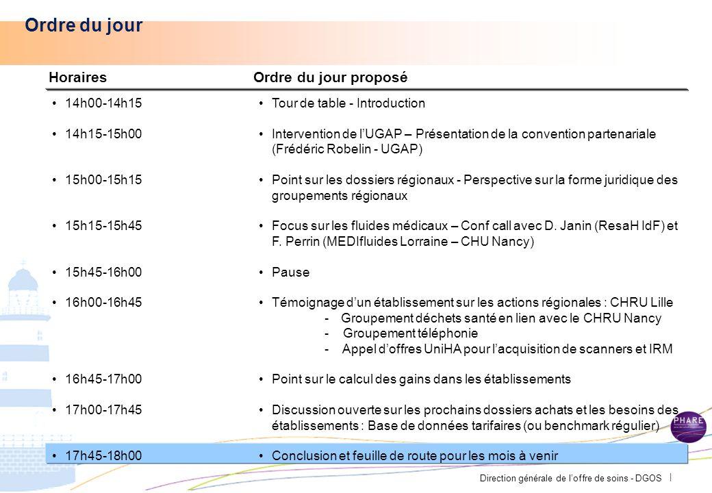 Direction générale de loffre de soins - DGOS | Suite du programme PHARE dans la région > Accompagnement de 8 établissements via le FIR > Aide à la création des cartographies (groupe de travail?) > Suivi des établissements et mise en place des PAA > Développement des groupements régionaux > Développer la communication régionale