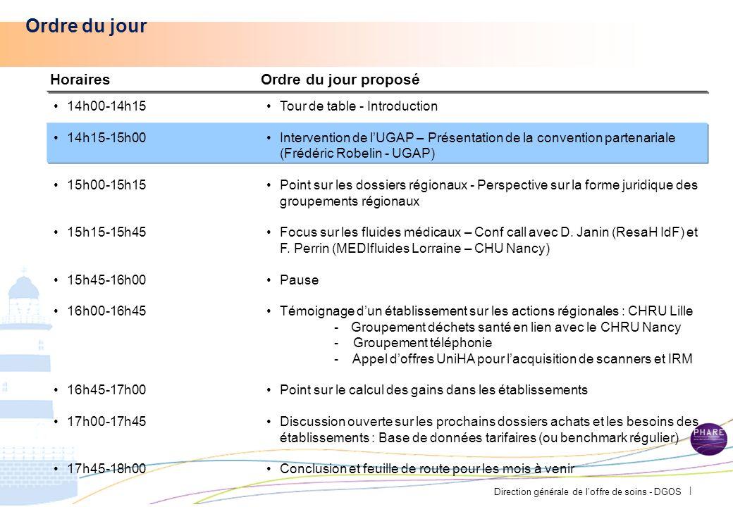 Direction générale de loffre de soins - DGOS | Lactivité Le CRIB réalise une soixantaine dinterventions par an.