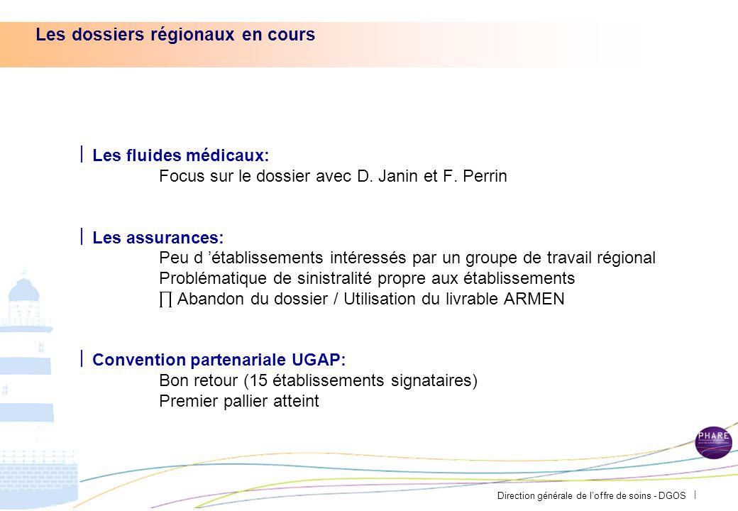 Direction générale de loffre de soins - DGOS | Les dossiers régionaux en cours Les fluides médicaux: Focus sur le dossier avec D.