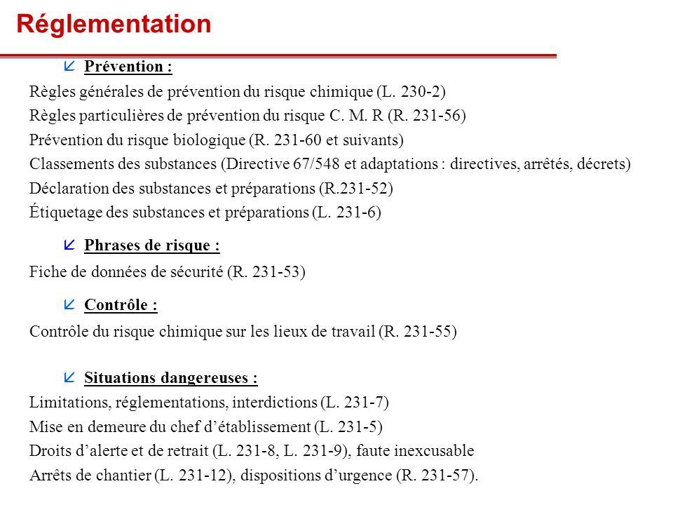 Principe : åÉvaluer le risque chimique åRéduire le risque chimique åMaîtriser le risque chimique Évaluer : Risques et impacts sur : santé, sécurité, environnement.