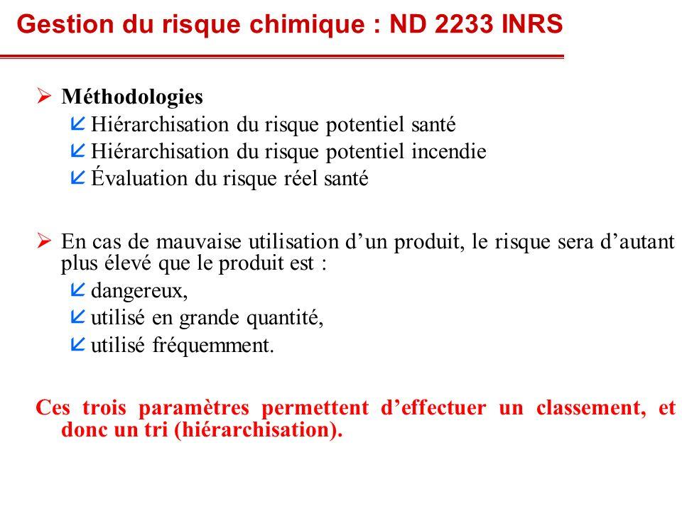 54 Classe de danger12345 Pictogramme Aucun IrritantNocifToxiqueTrès Toxique HIERARCHISATION DES RISQUES POTENTIELS
