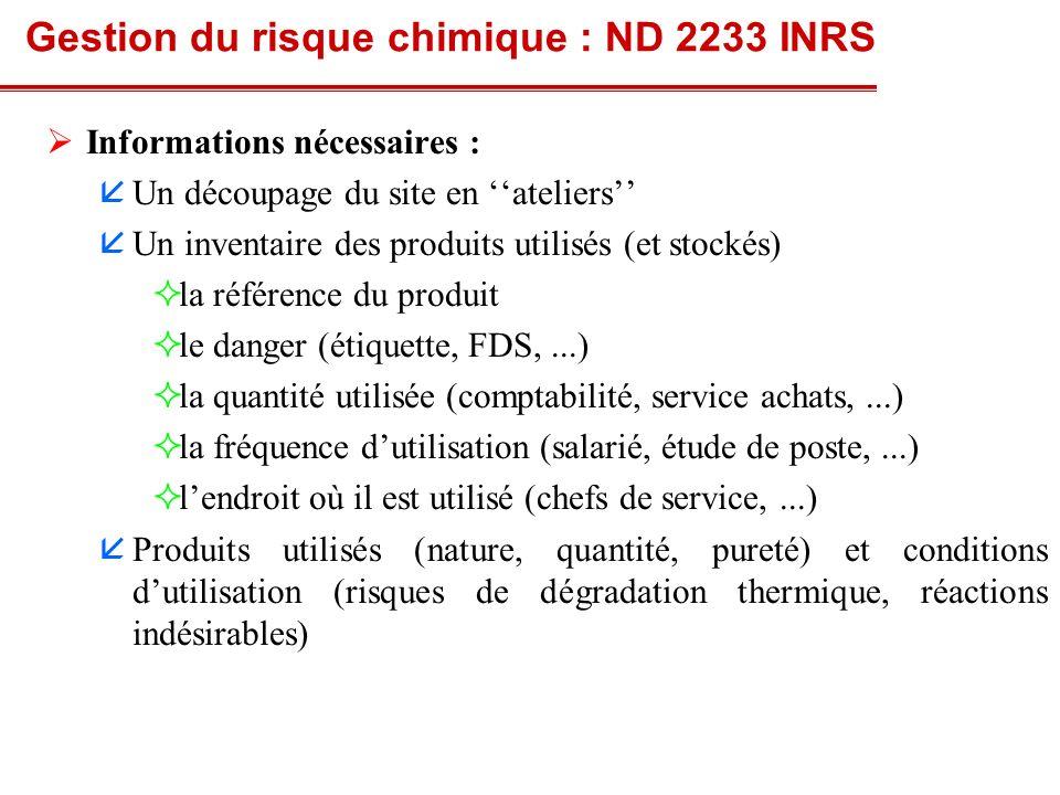 59 EXEMPLE DEVALUATION DU RISQUE CHIMIQUE A. SOYEZ – CRAM NP Gestion du risque chimique : Exemple