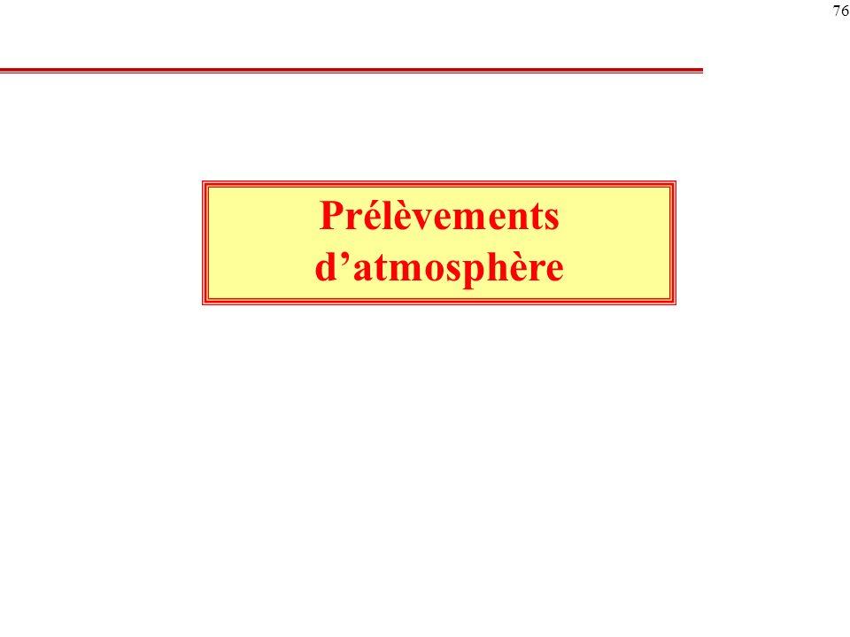 77 Trois prélèvements successifs ont concerné lopératrice affectée au poste Tampographie n° 1 : Prélèvement n° 1 Impression de 220 pièces avec 2 réglages.