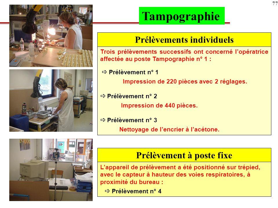78 Deux prélèvements individuels ont concerné lopératrice affectée au poste dencollage manuel de plaquettes en activité dans latelier façonnage : Prélèvement n° 5 Assemblage de 54 plaquettes.