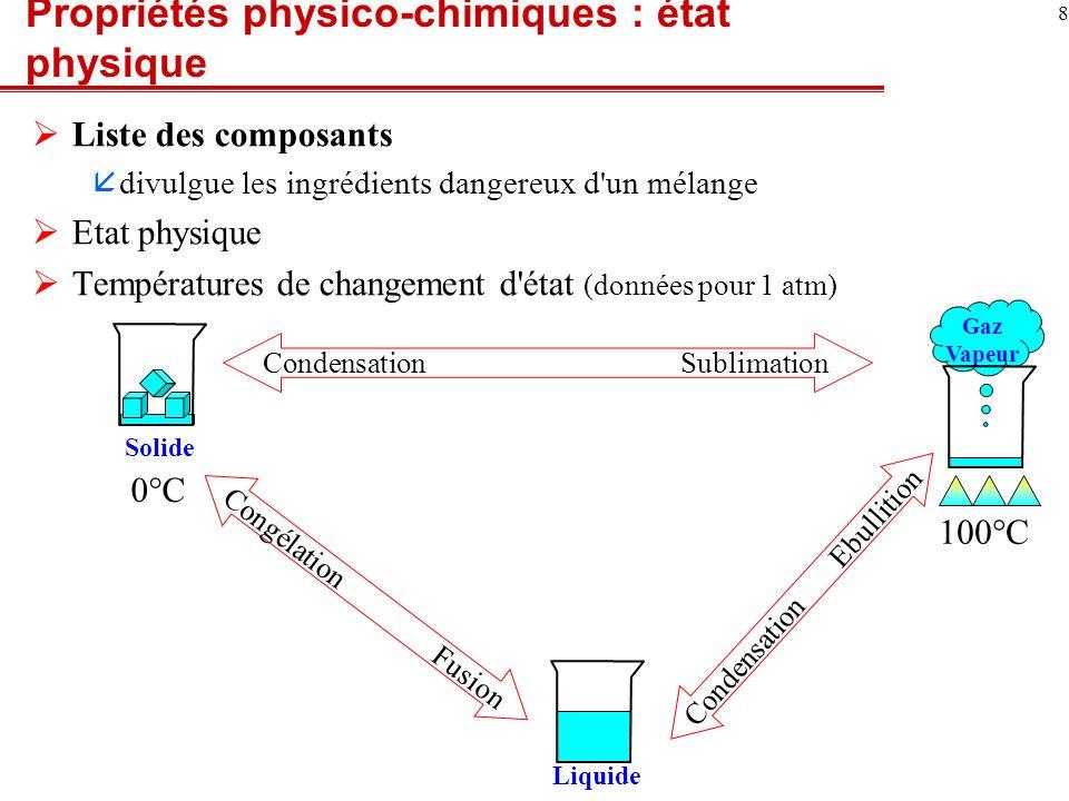 9 Propriétés physico-chimiques : densité Masse volumique ( density ), = masse de l unité de volume (kg/m 3 ) Densité ( specific gravity ) = masse volumique relative ågrandeur adimensionnelle Densité d un solide/liquide åréférence = eau ( = 1000 kg/m 3 = 1 g/cm 3 à 4°C) åd exprimée en g/cm 3 åd < 1 flotte sur l eau : Incendie, épandage Densité d un gaz/vapeur åréférence = air ( = 1,205 g/dm 3 à 20°C) M air = 0,78 M N2 + 0,21 M O2 + 0,01 M Ar 29 g/mol åd v = M (g/mol) / 29 å gaz = 1,205 d v (en g/L) åd v > 1 reste au sol : Incendie/Explosion, intoxication