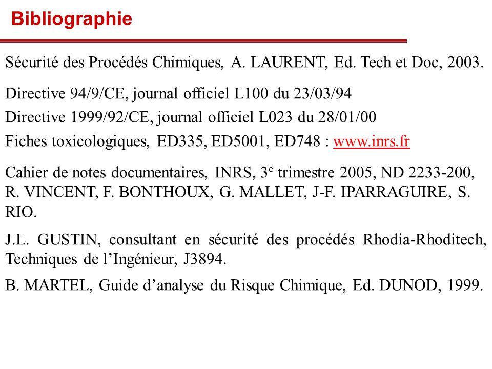 Christophe DAUX, ATOFINA, Centre Technique de Lyon, PIERRE BENITE Benoît HERVE-BAZIN, INRS Service documentation CRAM NP (Villeneuve dAscq) Remerciements