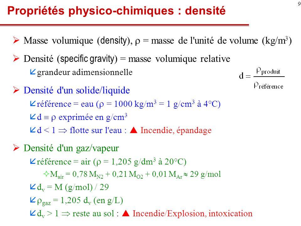 10 Propriétés physico-chimiques : tension de vapeur Tension (ou Pression) de vapeur (saturante) åpression partielle du gaz en équilibre avec le liquide/solide ådonnée en général à 20°C, 1 atm T v évaporation T v (mbar)volatilité > 200très volatil 50 – 200volatil 5 – 50moyennement volatil 0,1 – 5peu volatil T v (mbar)T eb (°C) Ethanal100020,8°C Ether diethylique58934.5 Acétone23356.2 Ethanol5978 Eau23100 Ethylène glycol0,06198 T v > 760 Torr produit gazeux Incendie/Explosion, COV