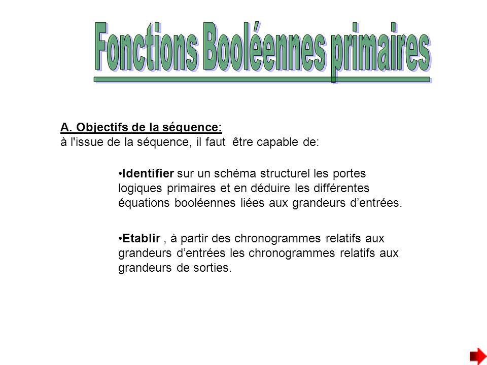 A. Objectifs de la séquence: à l'issue de la séquence, il faut être capable de: Identifier sur un schéma structurel les portes logiques primaires et e