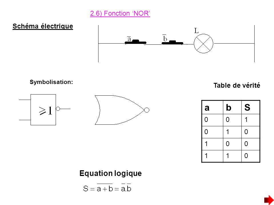 2.6) Fonction NOR Schéma électrique Table de vérité Equation logique Symbolisation: abS 001 010 100 110