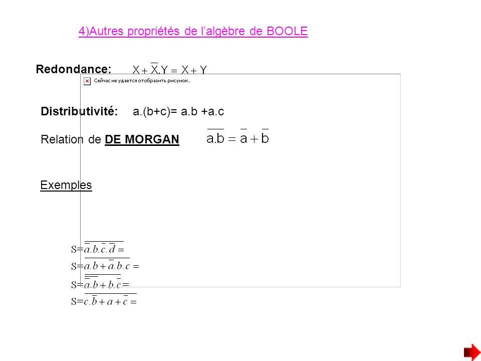 4)Autres propriétés de lalgèbre de BOOLE Redondance: Distributivité:a.(b+c)= a.b +a.c Relation de DE MORGAN Exemples
