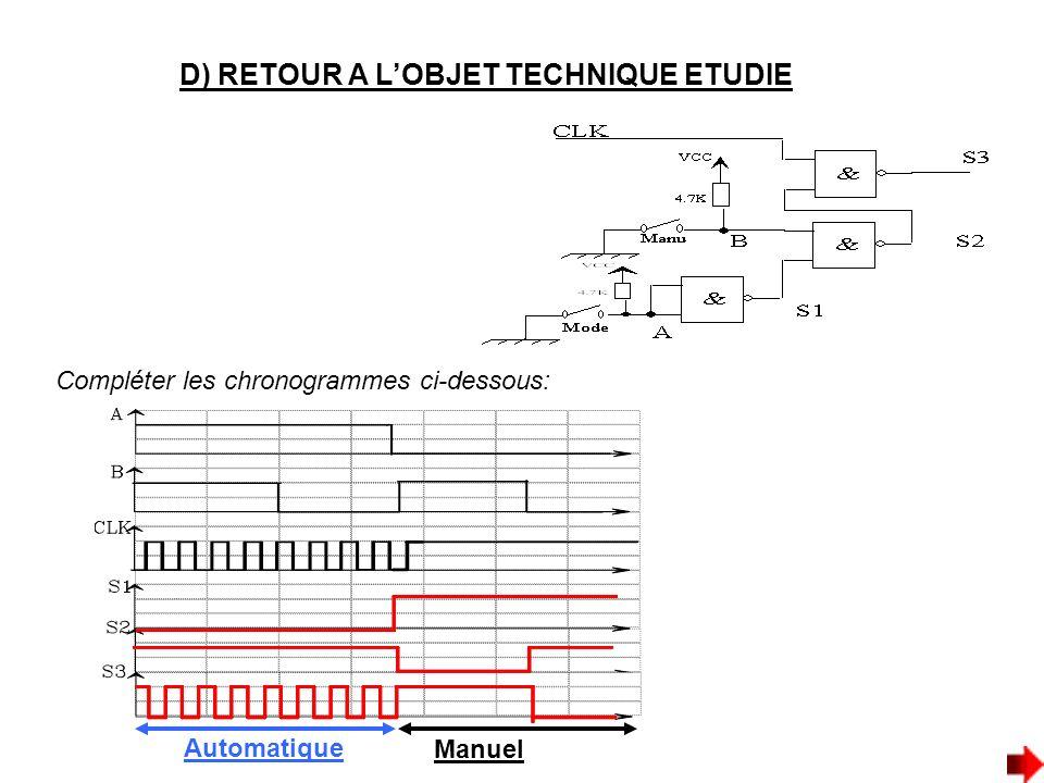 D) RETOUR A LOBJET TECHNIQUE ETUDIE Compléter les chronogrammes ci-dessous: Automatique Manuel