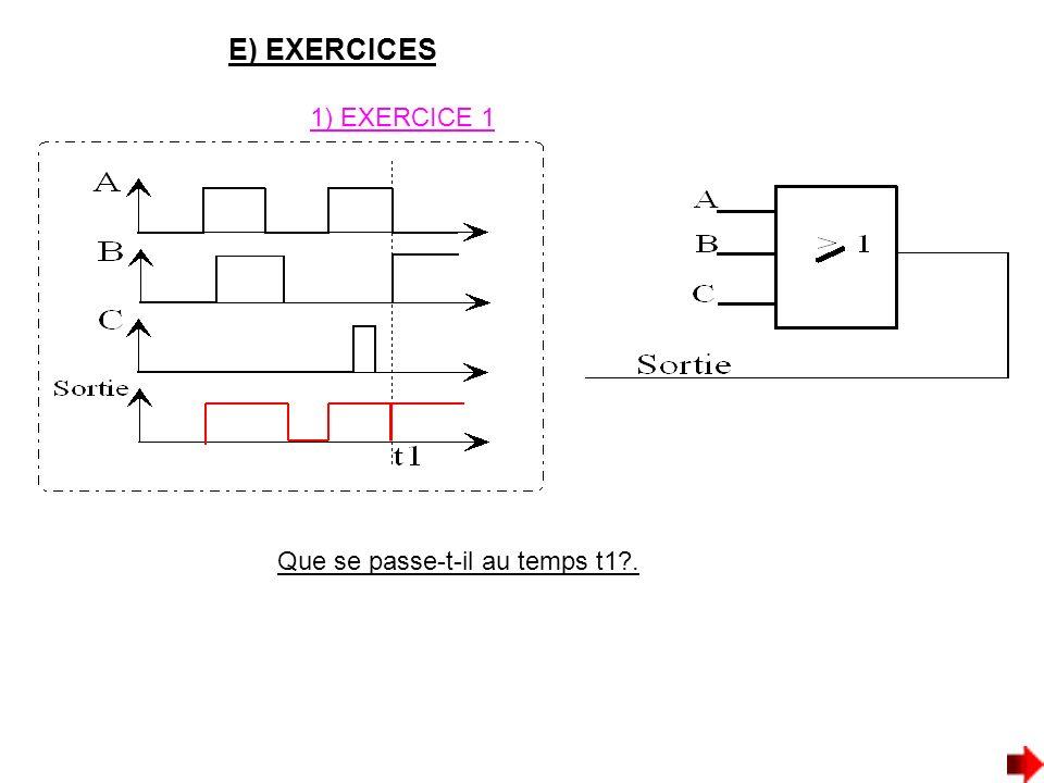 E) EXERCICES 1) EXERCICE 1 Que se passe-t-il au temps t1?.