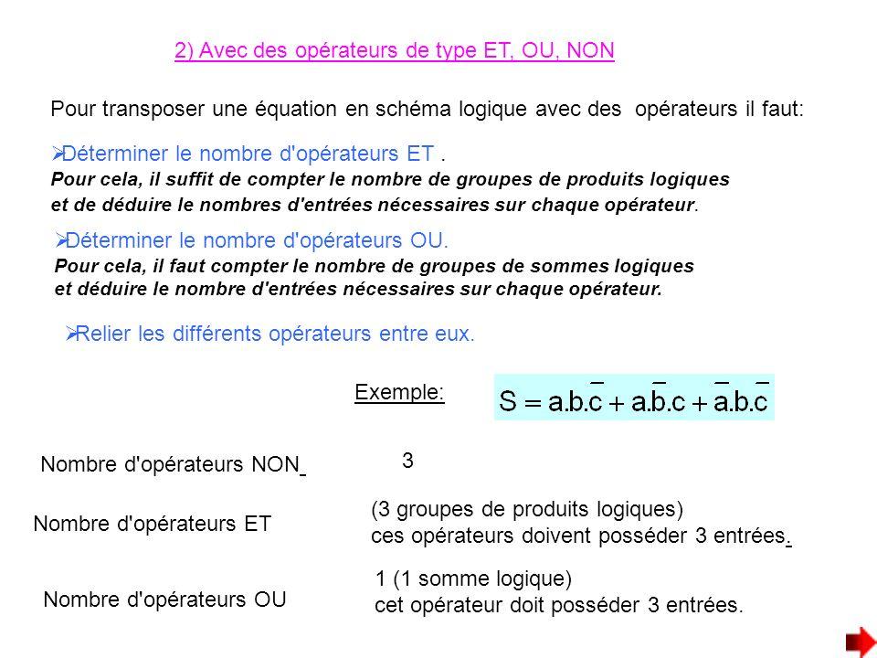 2) Avec des opérateurs de type ET, OU, NON Exemple: Pour transposer une équation en schéma logique avec des opérateurs il faut: Déterminer le nombre d