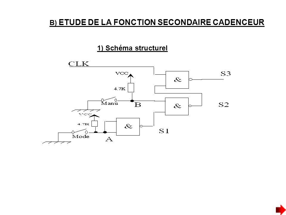 B) ETUDE DE LA FONCTION SECONDAIRE CADENCEUR 1) Schéma structurel