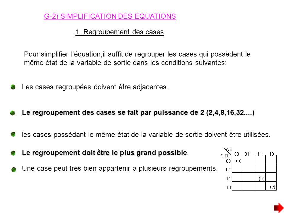 G-2) SIMPLIFICATION DES EQUATIONS 1. Regroupement des cases Pour simplifier l'équation,il suffit de regrouper les cases qui possèdent le même état de