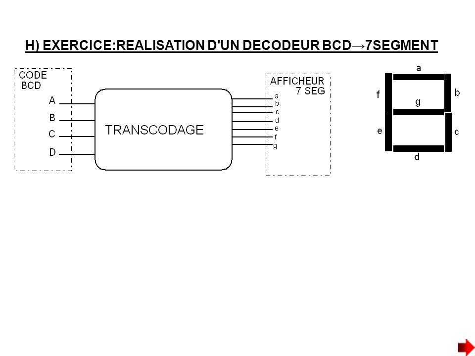 H) EXERCICE:REALISATION D'UN DECODEUR BCD7SEGMENT