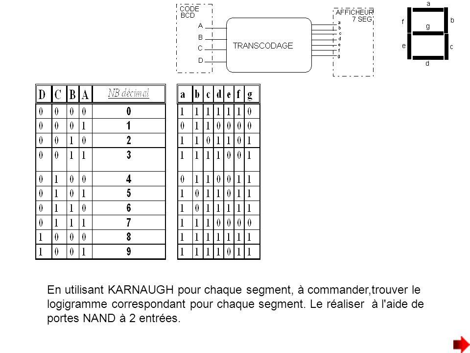 En utilisant KARNAUGH pour chaque segment, à commander,trouver le logigramme correspondant pour chaque segment. Le réaliser à l'aide de portes NAND à