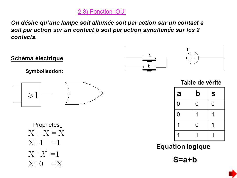 2.3) Fonction OU On désire quune lampe soit allumée soit par action sur un contact a soit par action sur un contact b soit par action simultanée sur l