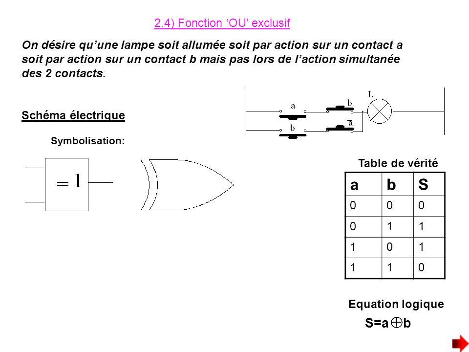 2.4) Fonction OU exclusif On désire quune lampe soit allumée soit par action sur un contact a soit par action sur un contact b mais pas lors de lactio