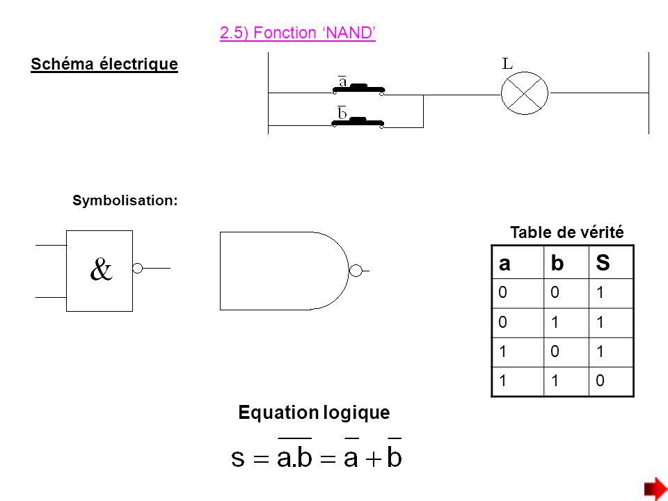 2.5) Fonction NAND Schéma électrique Table de vérité Equation logique Symbolisation: abS 001 011 101 110