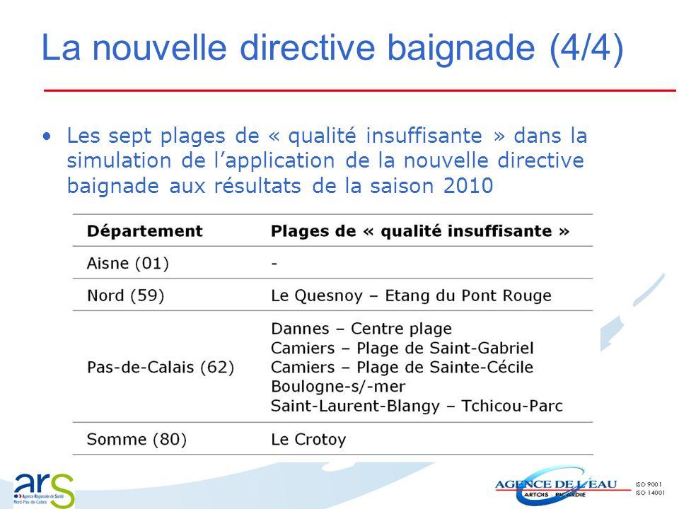 La nouvelle directive baignade (4/4) Les sept plages de « qualité insuffisante » dans la simulation de lapplication de la nouvelle directive baignade