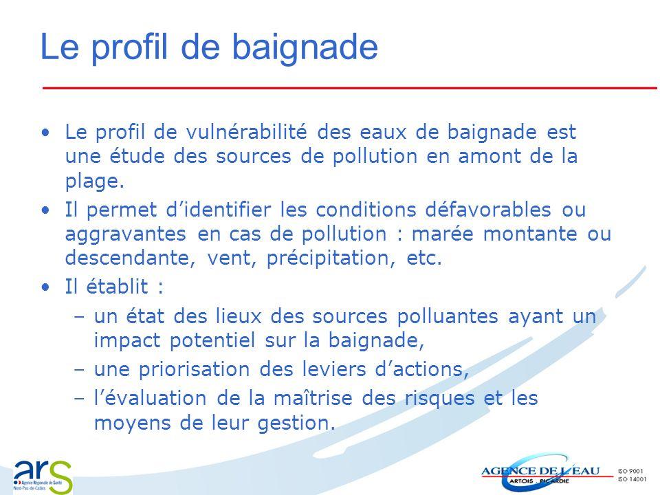Le profil de baignade Le profil de vulnérabilité des eaux de baignade est une étude des sources de pollution en amont de la plage. Il permet didentifi
