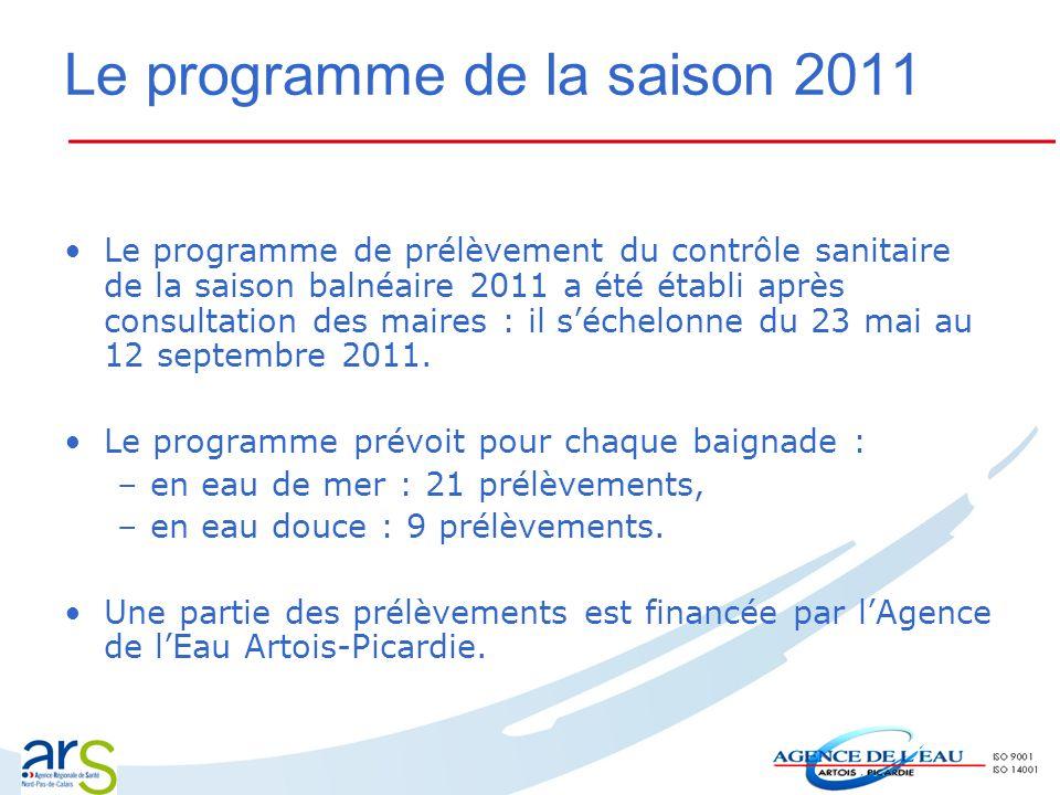 Le programme de la saison 2011 Le programme de prélèvement du contrôle sanitaire de la saison balnéaire 2011 a été établi après consultation des maire