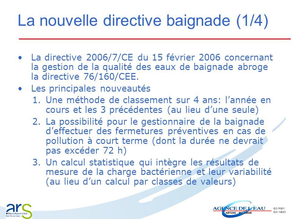 La nouvelle directive baignade (1/4) La directive 2006/7/CE du 15 février 2006 concernant la gestion de la qualité des eaux de baignade abroge la dire
