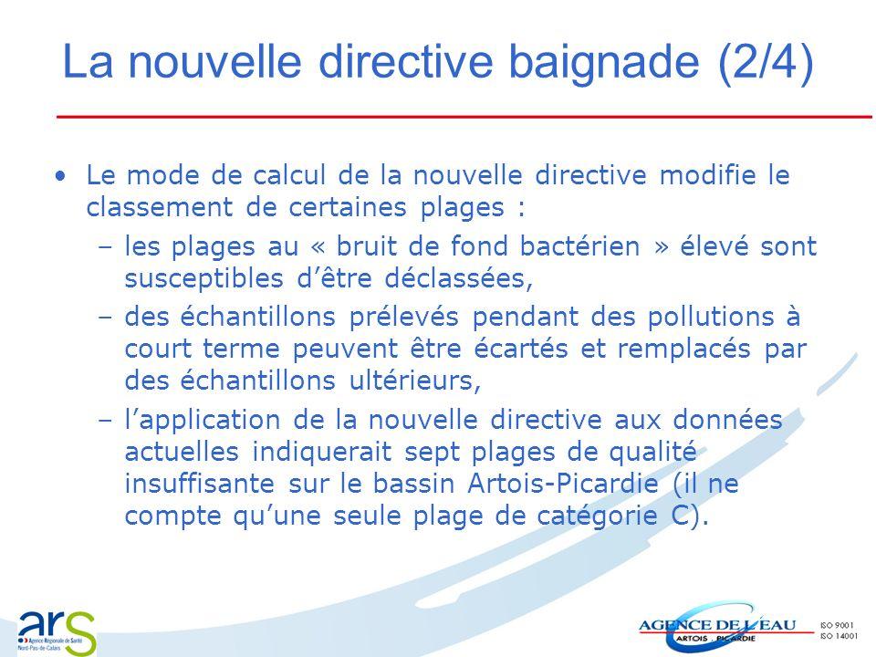 La nouvelle directive baignade (2/4) Le mode de calcul de la nouvelle directive modifie le classement de certaines plages : –les plages au « bruit de