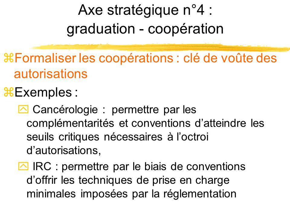 zFormaliser les coopérations : clé de voûte des autorisations zExemples : y Cancérologie : permettre par les complémentarités et conventions datteindr