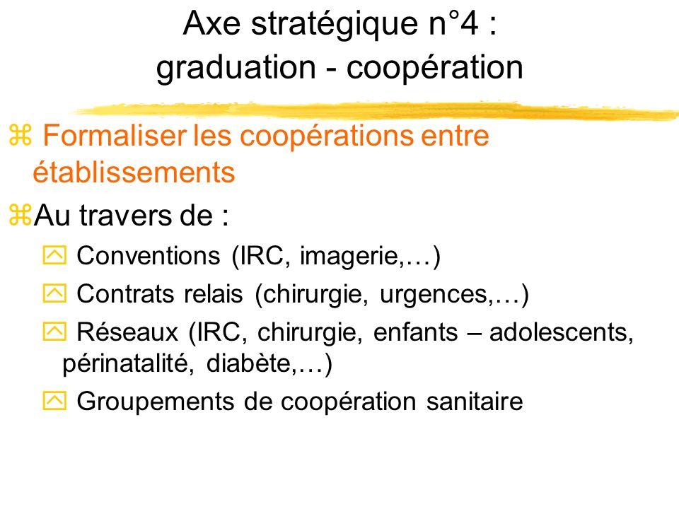 z Formaliser les coopérations entre établissements zAu travers de : y Conventions (IRC, imagerie,…) y Contrats relais (chirurgie, urgences,…) y Réseau