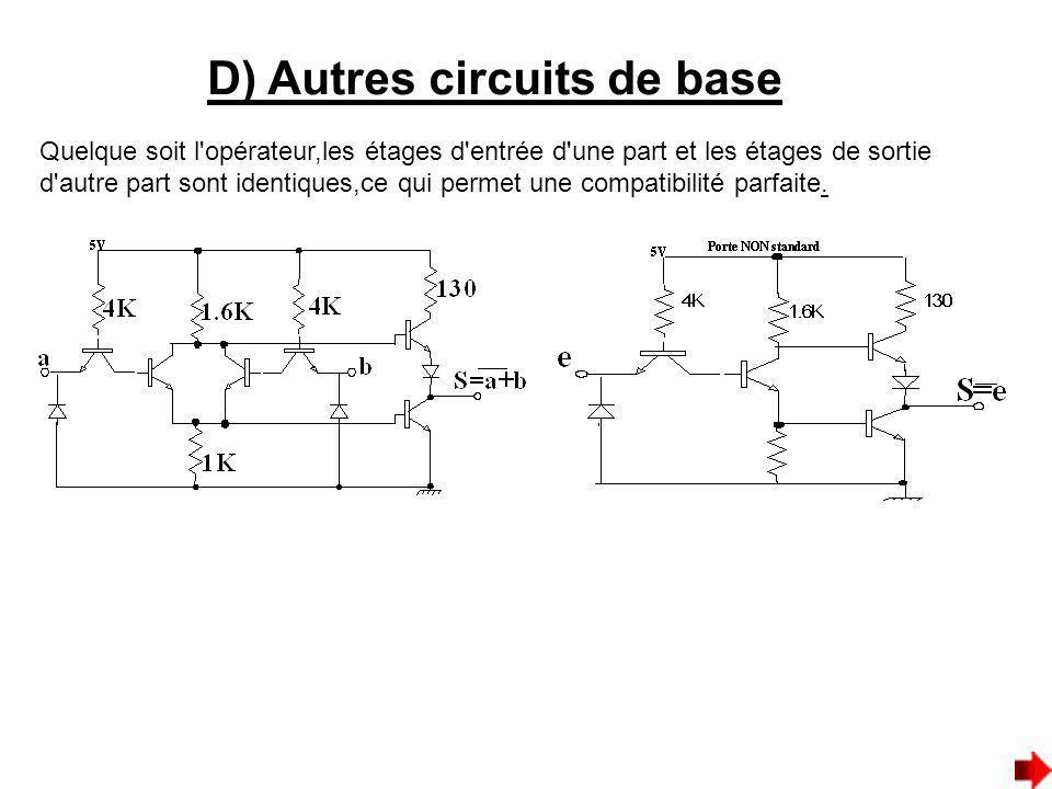 D) Autres circuits de base Quelque soit l'opérateur,les étages d'entrée d'une part et les étages de sortie d'autre part sont identiques,ce qui permet