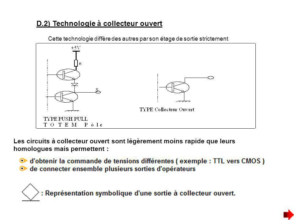 D.2) Technologie à collecteur ouvert Cette technologie diffère des autres par son étage de sortie strictement Les circuits à collecteur ouvert sont lé