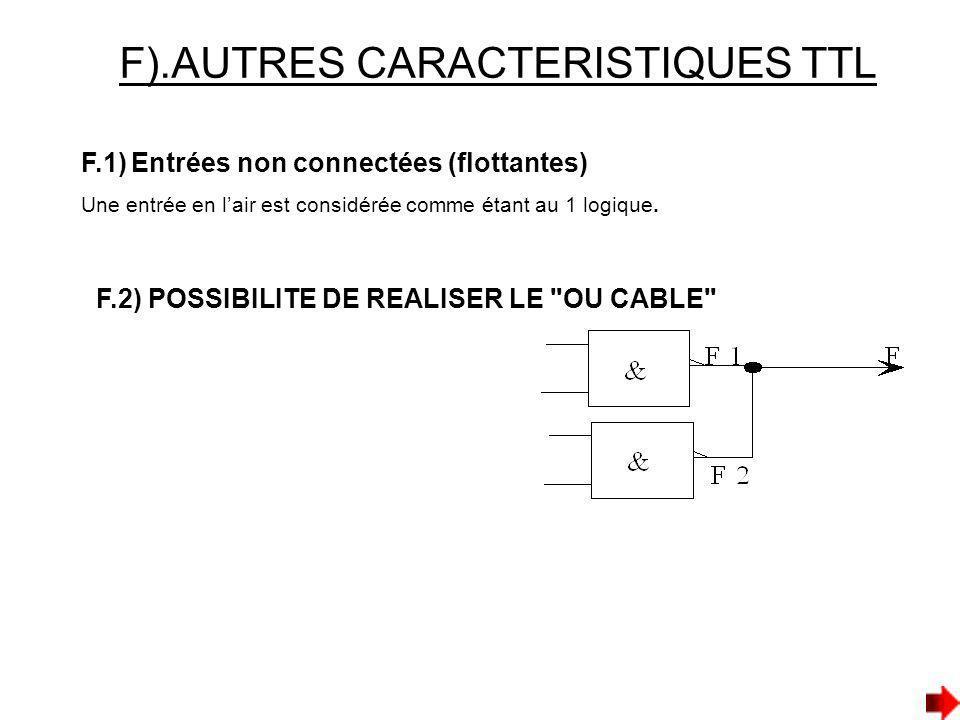 F).AUTRES CARACTERISTIQUES TTL F.1) Entrées non connectées (flottantes) Une entrée en lair est considérée comme étant au 1 logique. F.2) POSSIBILITE D