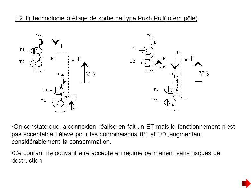 F2.1) Technologie à étage de sortie de type Push Pull(totem pôle) On constate que la connexion réalise en fait un ET;mais le fonctionnement n'est pas