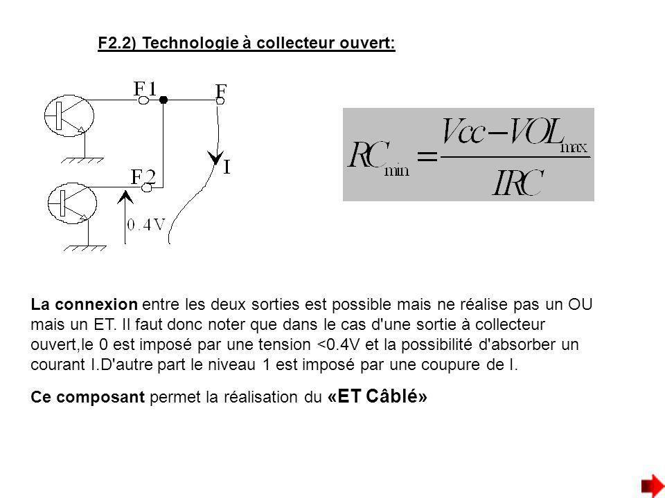 F2.2) Technologie à collecteur ouvert: La connexion entre les deux sorties est possible mais ne réalise pas un OU mais un ET. Il faut donc noter que d