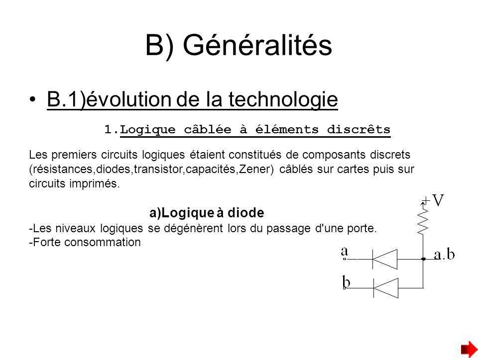 B) Généralités B.1)évolution de la technologie 1.Logique câblée à éléments discrêts Les premiers circuits logiques étaient constitués de composants di
