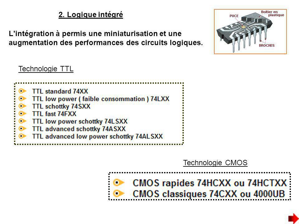 Tableau comparatif entre la technologie bipolaire et CMOS Bipolaire TTLCMOS Tension d alimentation stricte à 5V Immunité au bruit inférieure à celle du CMOS Plus de courant transitant Basse impédance d entrée Possibilité de laisser les entrées inutilisées en l air Utilisation décroissante.