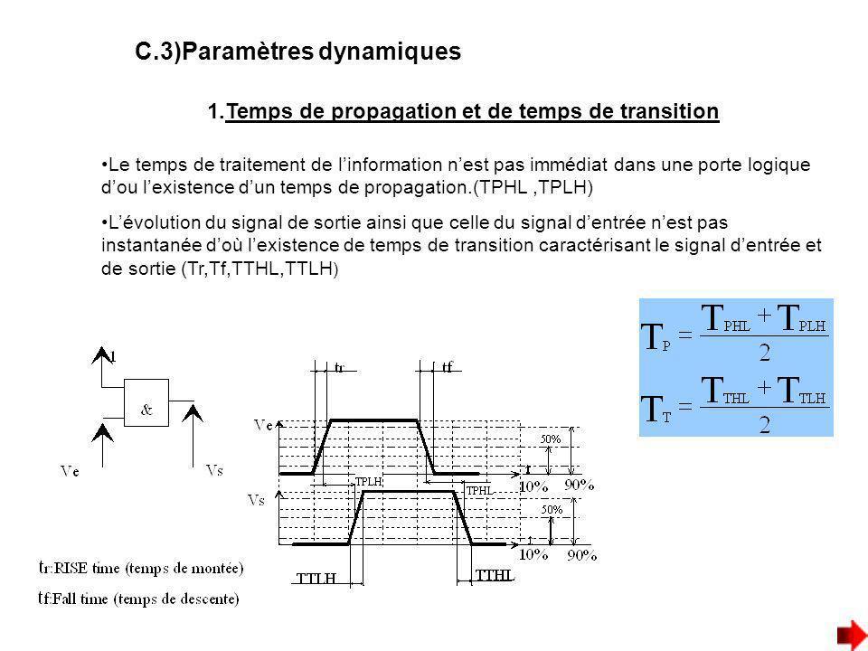 C.3)Paramètres dynamiques 1.Temps de propagation et de temps de transition Le temps de traitement de linformation nest pas immédiat dans une porte log