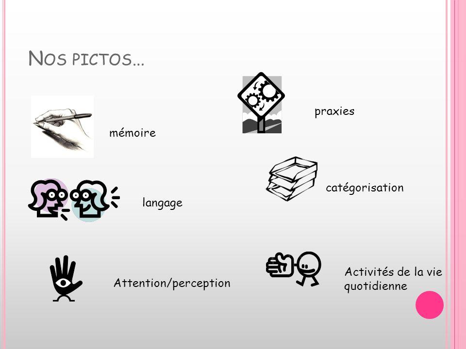 N OS PICTOS … mémoire langage Attention/perception praxies catégorisation Activités de la vie quotidienne