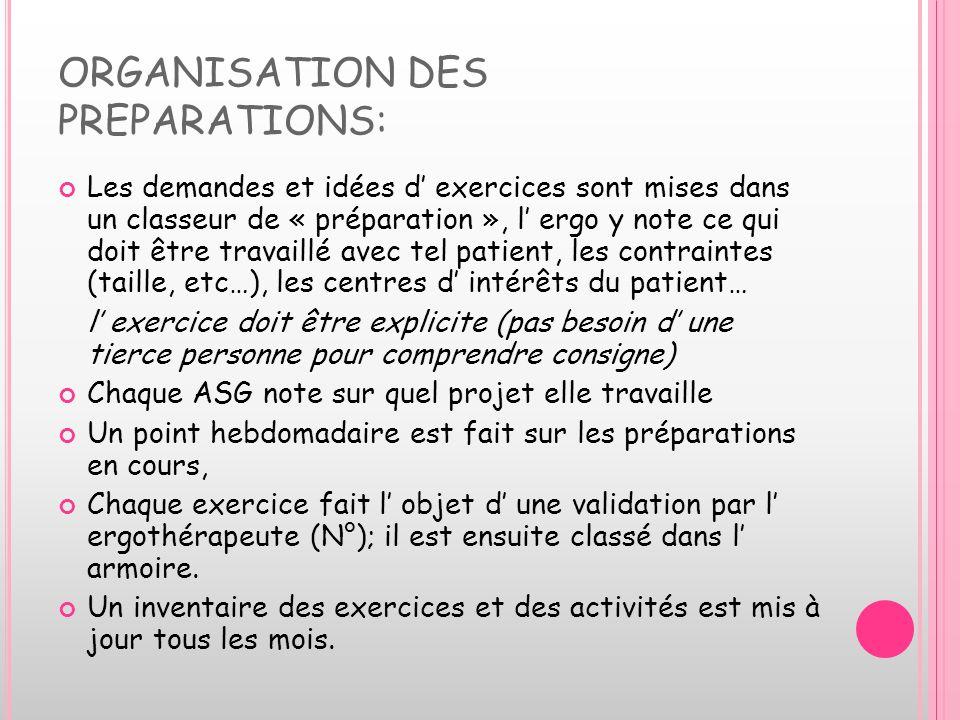 ORGANISATION DES PREPARATIONS: Les demandes et idées d exercices sont mises dans un classeur de « préparation », l ergo y note ce qui doit être travai