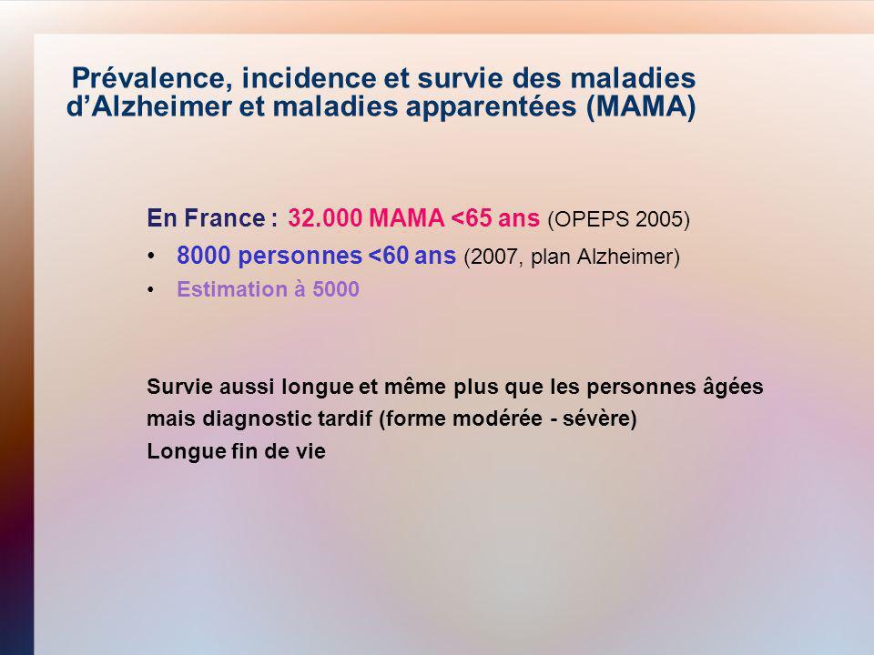 En France : 32.000 MAMA <65 ans (OPEPS 2005) 8000 personnes <60 ans (2007, plan Alzheimer) Estimation à 5000 Survie aussi longue et même plus que les