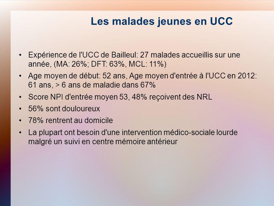 Les malades jeunes en UCC Expérience de l'UCC de Bailleul: 27 malades accueillis sur une année, (MA: 26%; DFT: 63%, MCL: 11%) Age moyen de début: 52 a