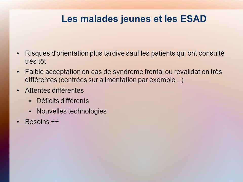 Les malades jeunes et les ESAD Risques d'orientation plus tardive sauf les patients qui ont consulté très tôt Faible acceptation en cas de syndrome fr