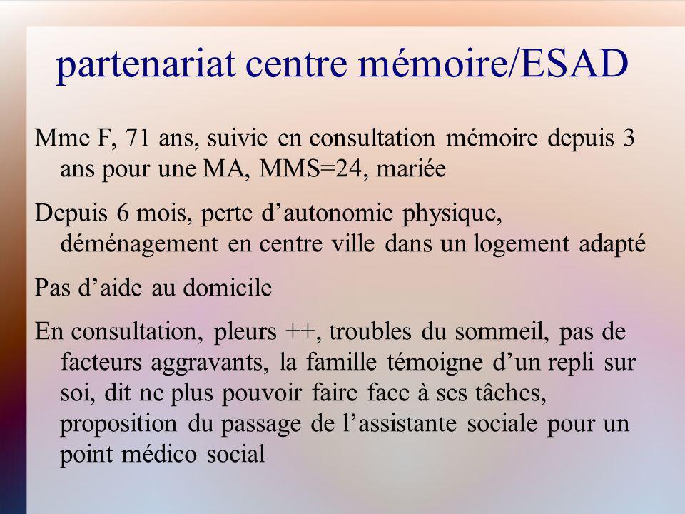 partenariat centre mémoire/ESAD Mme F, 71 ans, suivie en consultation mémoire depuis 3 ans pour une MA, MMS=24, mariée Depuis 6 mois, perte dautonomie