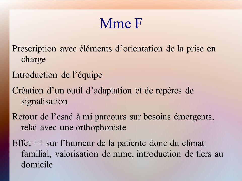 Mme F Prescription avec éléments dorientation de la prise en charge Introduction de léquipe Création dun outil dadaptation et de repères de signalisat