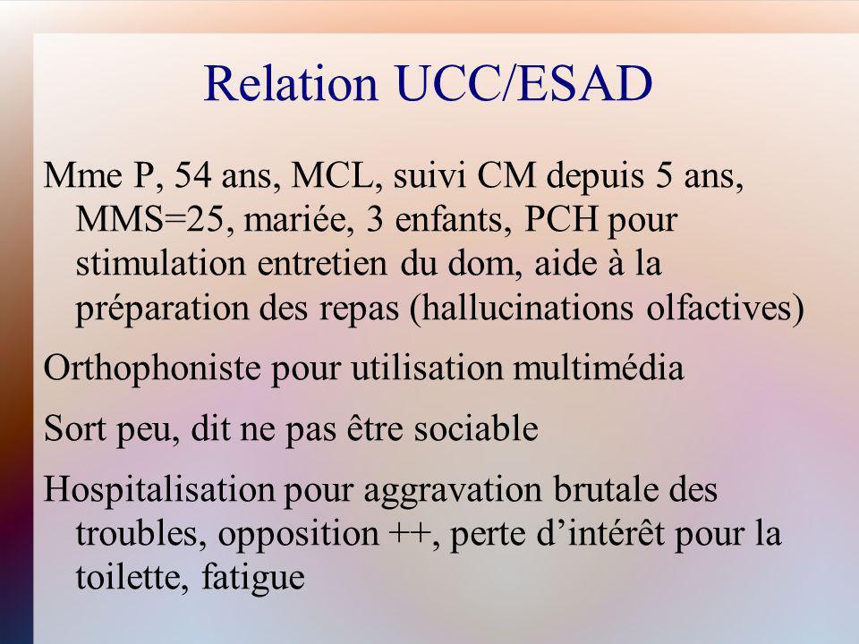Relation UCC/ESAD Mme P, 54 ans, MCL, suivi CM depuis 5 ans, MMS=25, mariée, 3 enfants, PCH pour stimulation entretien du dom, aide à la préparation d