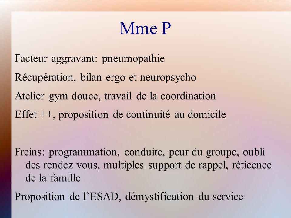 Mme P Facteur aggravant: pneumopathie Récupération, bilan ergo et neuropsycho Atelier gym douce, travail de la coordination Effet ++, proposition de c