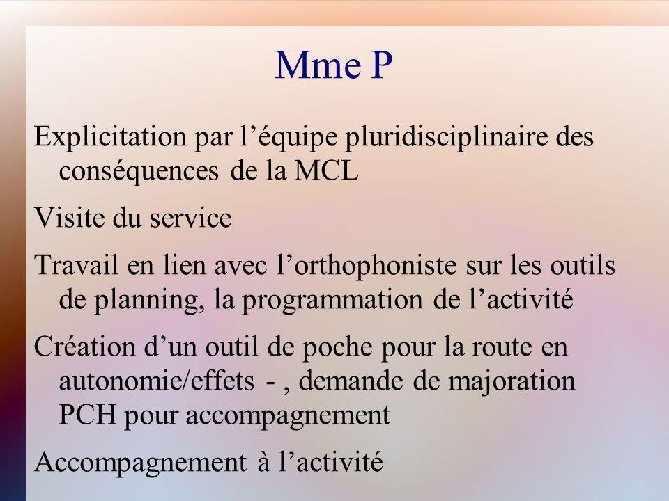 Mme P Explicitation par léquipe pluridisciplinaire des conséquences de la MCL Visite du service Travail en lien avec lorthophoniste sur les outils de